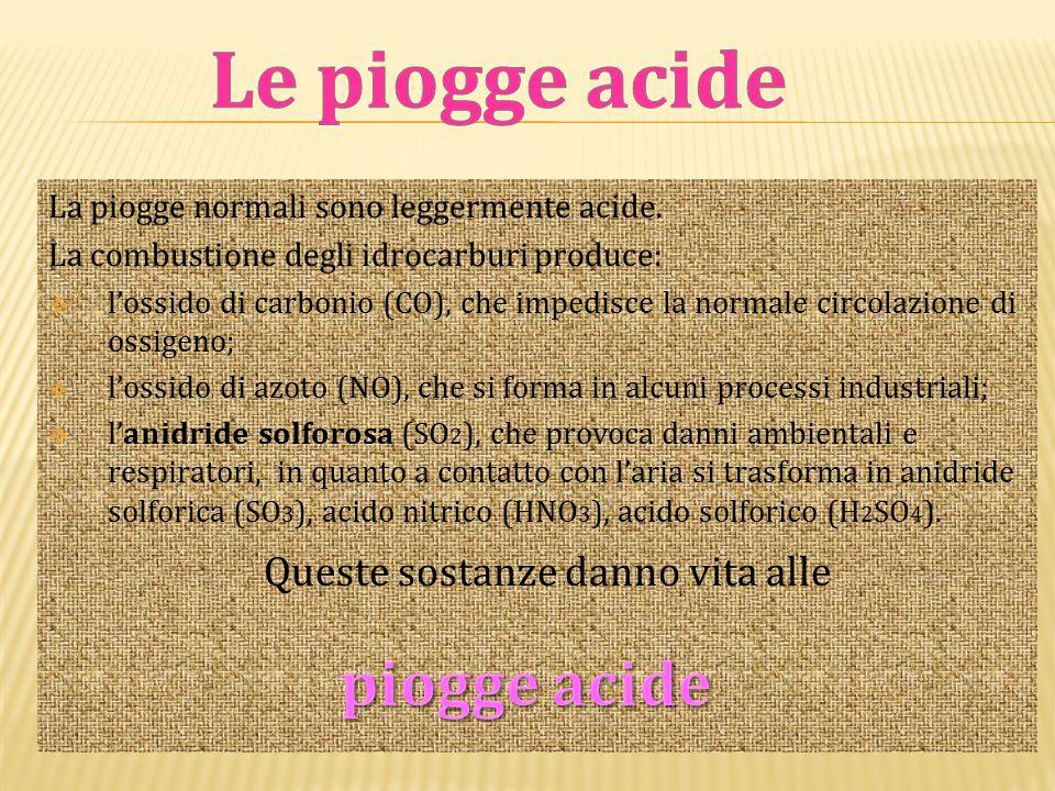 Le piogge acide piogge acide Queste sostanze danno vita alle