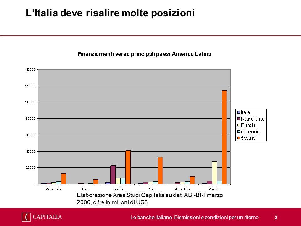 L'Italia deve risalire molte posizioni