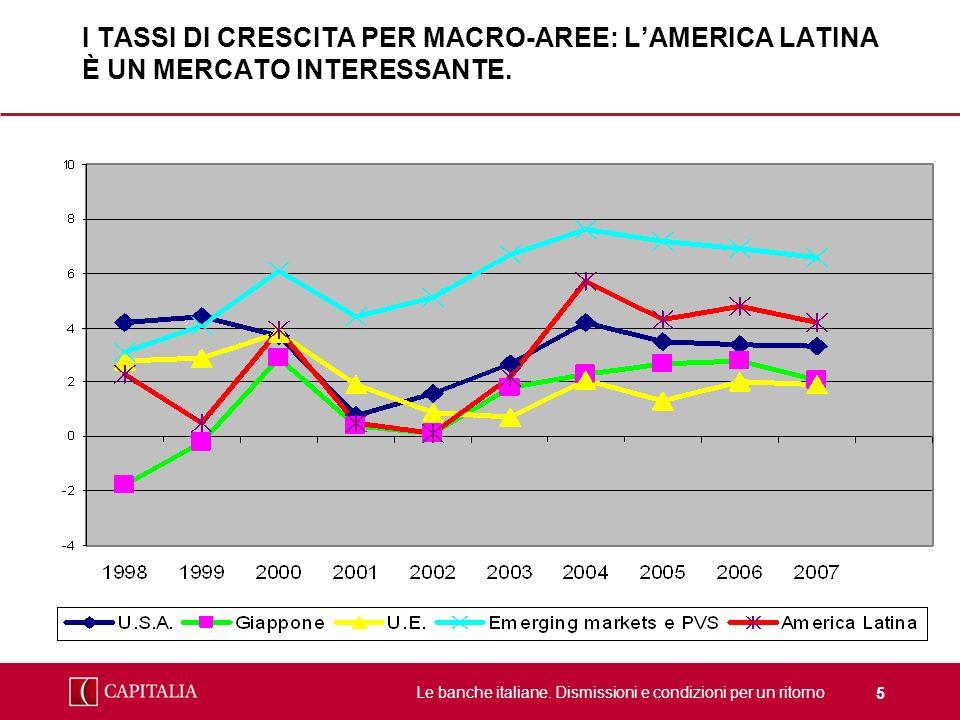 I TASSI DI CRESCITA PER MACRO-AREE: L'AMERICA LATINA È UN MERCATO INTERESSANTE.