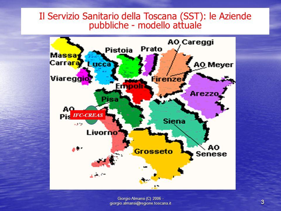 Giorgio Almansi (C) 2006 - giorgio.almansi@regione.toscana.it