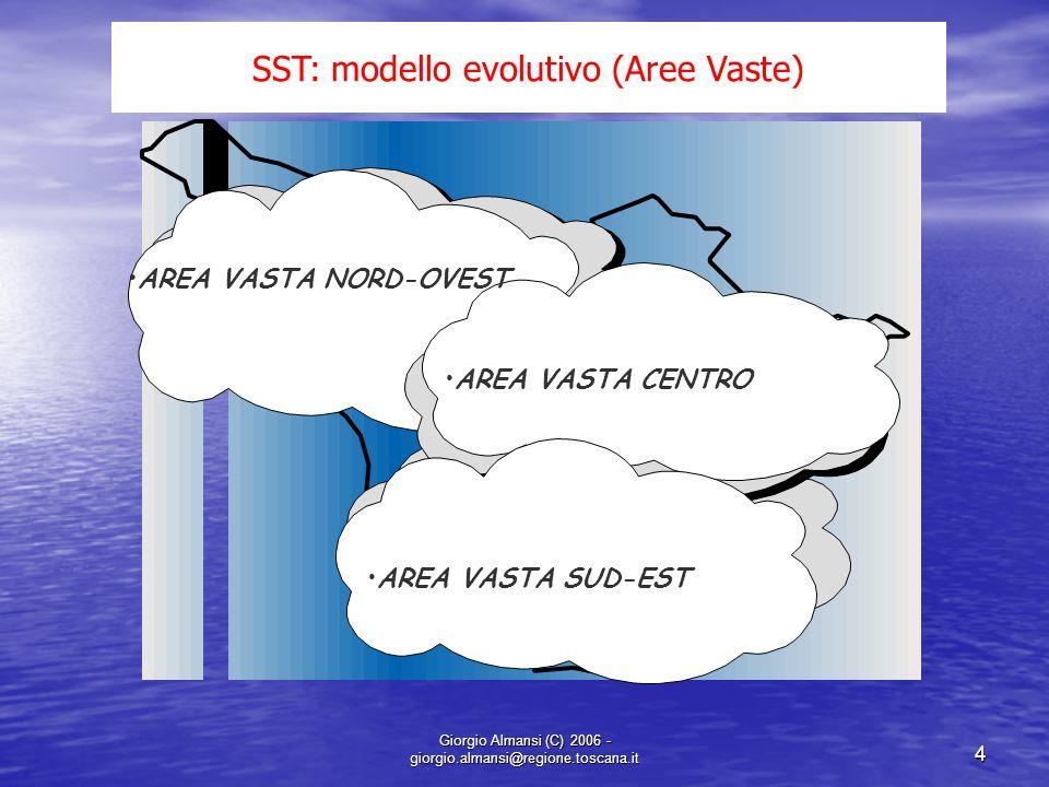SST: modello evolutivo (Aree Vaste)