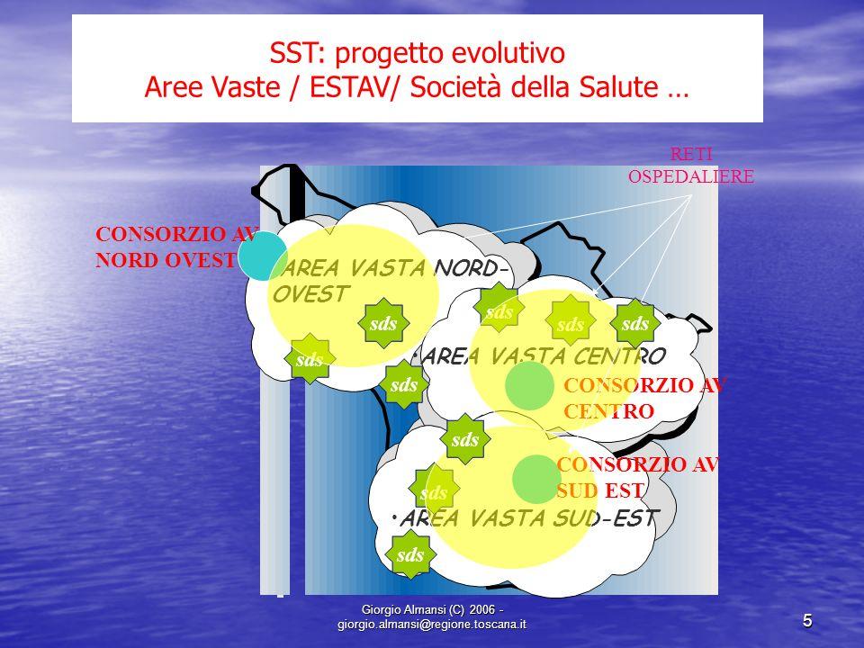 SST: progetto evolutivo Aree Vaste / ESTAV/ Società della Salute …