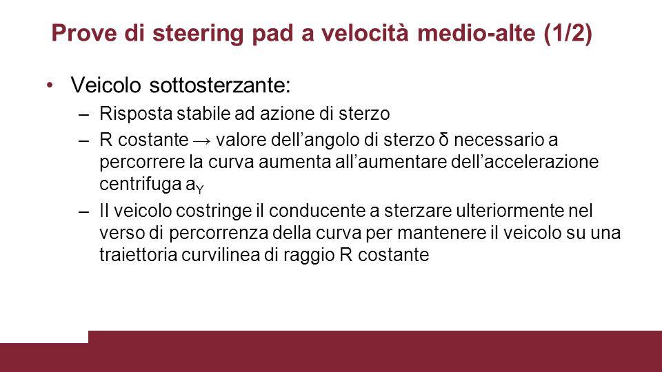 Prove di steering pad a velocità medio-alte (1/2)