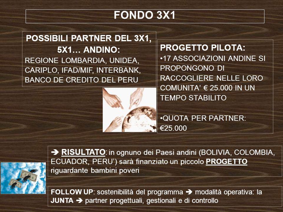 POSSIBILI PARTNER DEL 3X1, 5X1… ANDINO: