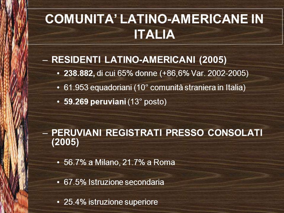 COMUNITA' LATINO-AMERICANE IN ITALIA