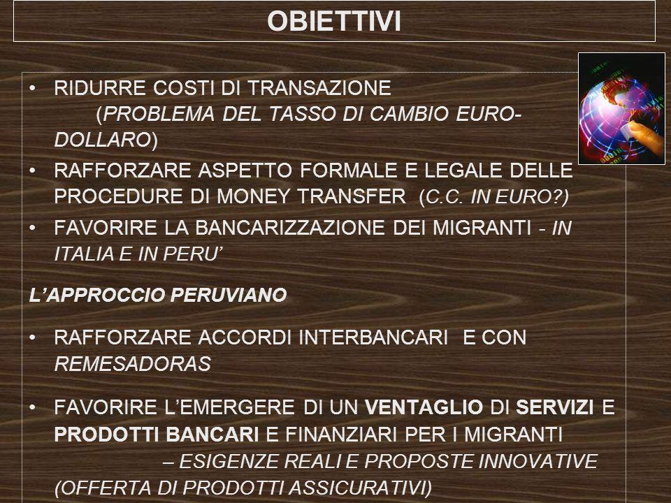 OBIETTIVIRIDURRE COSTI DI TRANSAZIONE (PROBLEMA DEL TASSO DI CAMBIO EURO-DOLLARO)