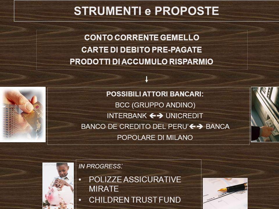 STRUMENTI e PROPOSTE CONTO CORRENTE GEMELLO CARTE DI DEBITO PRE-PAGATE
