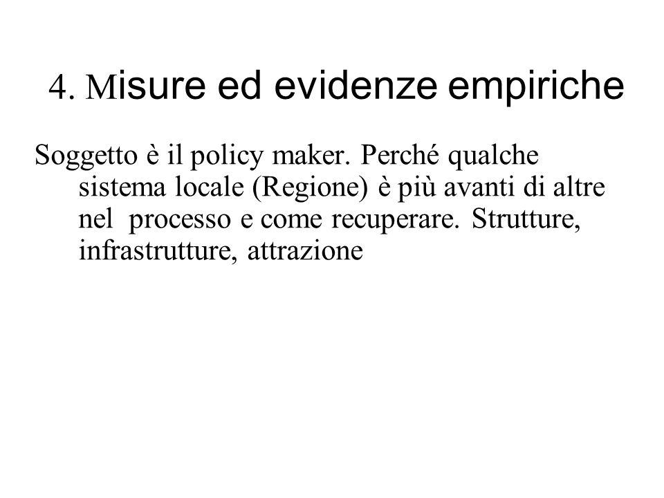 4. Misure ed evidenze empiriche
