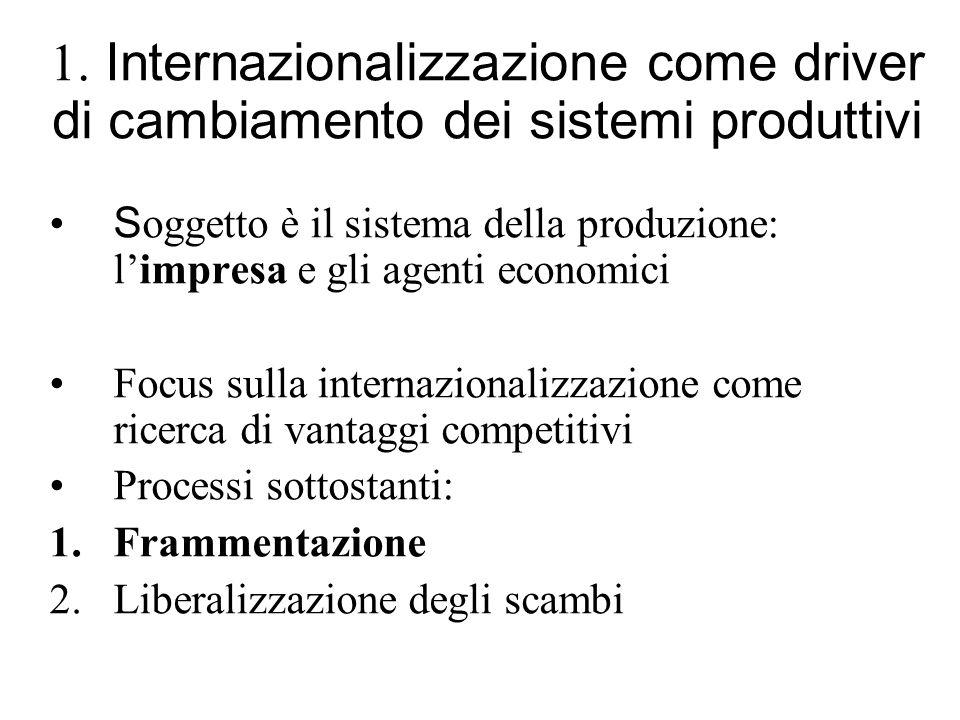 1. Internazionalizzazione come driver di cambiamento dei sistemi produttivi