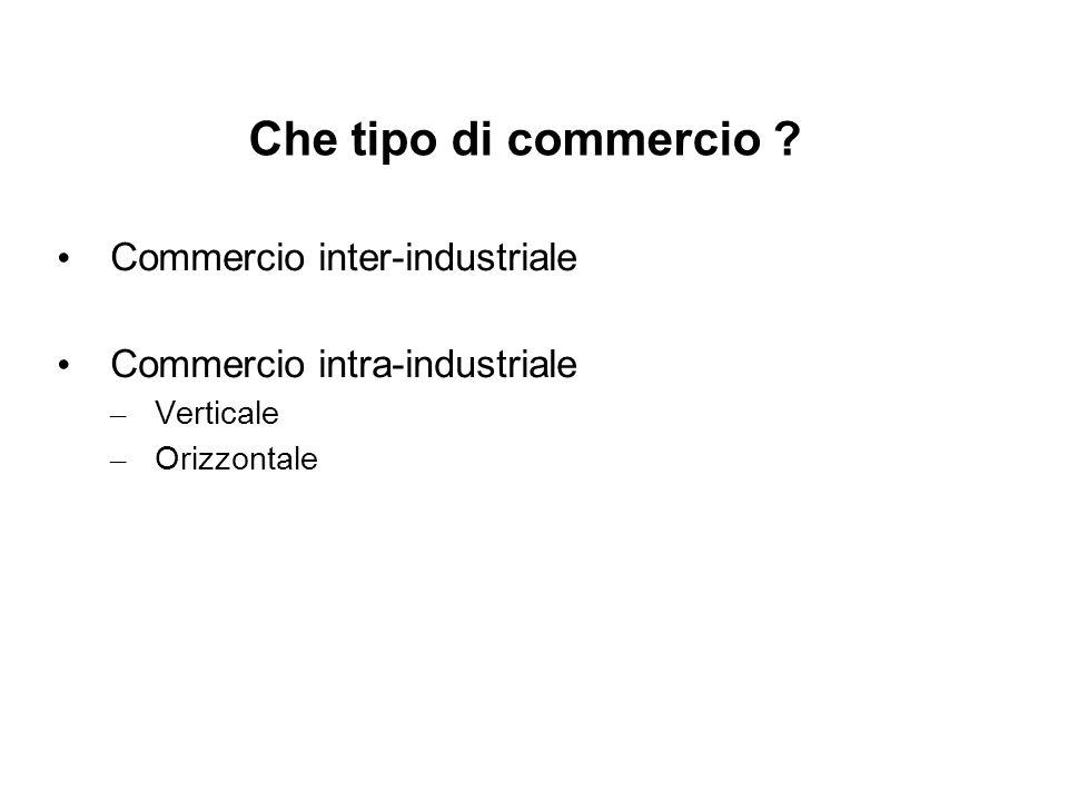 Che tipo di commercio Commercio inter-industriale