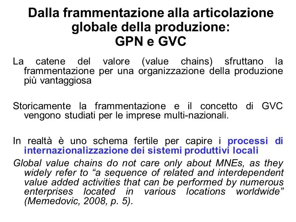 Dalla frammentazione alla articolazione globale della produzione: GPN e GVC