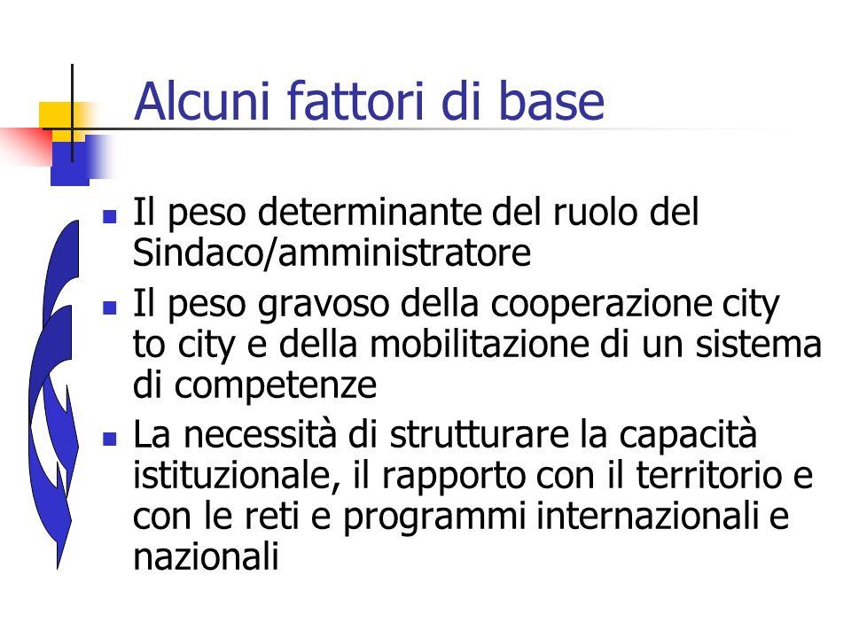 Alcuni fattori di base Il peso determinante del ruolo del Sindaco/amministratore.