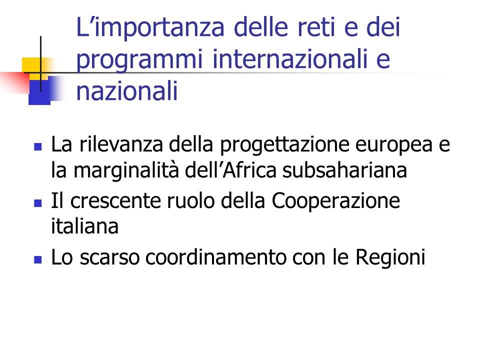 L'importanza delle reti e dei programmi internazionali e nazionali