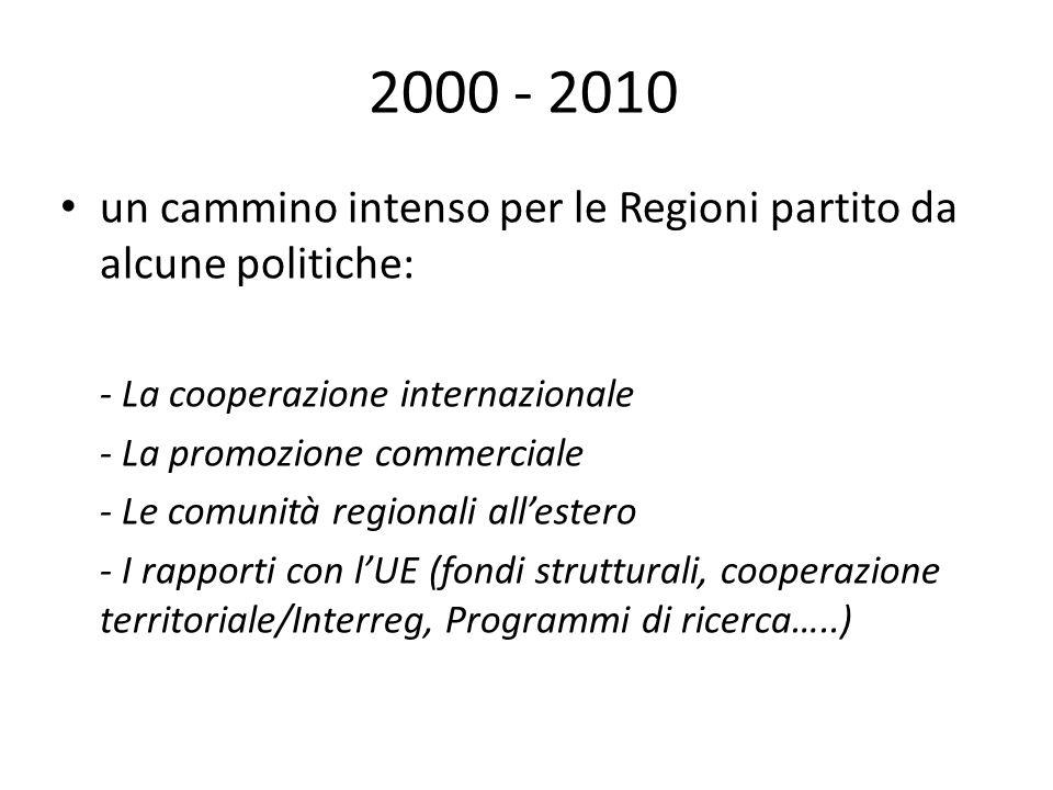2000 - 2010 un cammino intenso per le Regioni partito da alcune politiche: - La cooperazione internazionale.