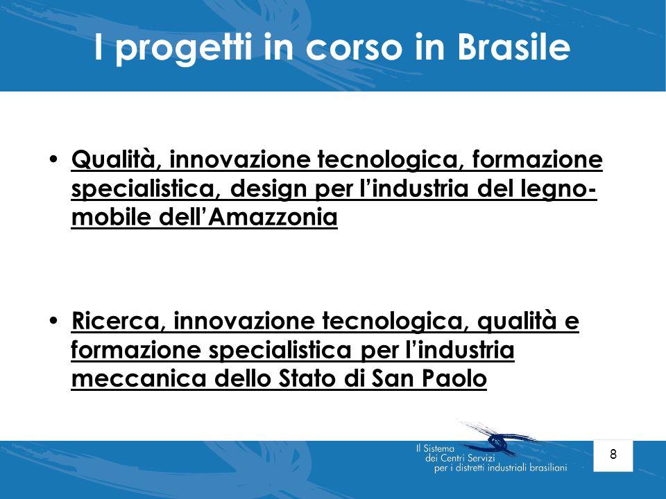 I progetti in corso in Brasile
