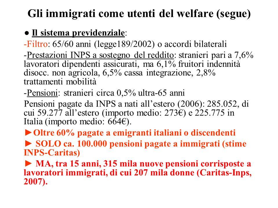 Gli immigrati come utenti del welfare (segue)