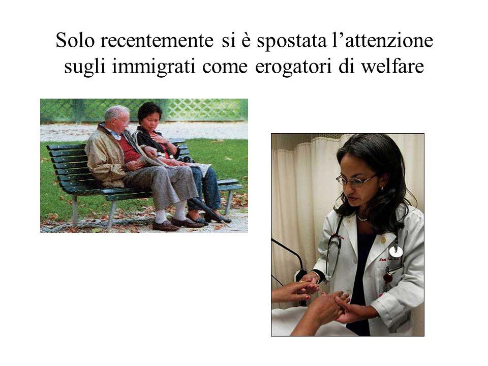 Solo recentemente si è spostata l'attenzione sugli immigrati come erogatori di welfare