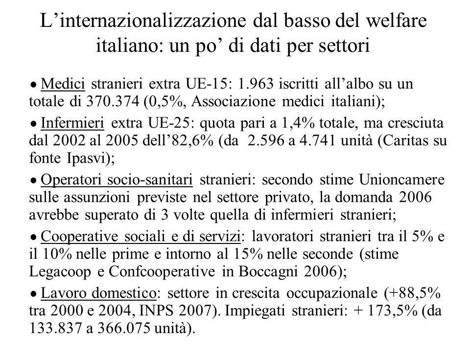 L'internazionalizzazione dal basso del welfare italiano: un po' di dati per settori