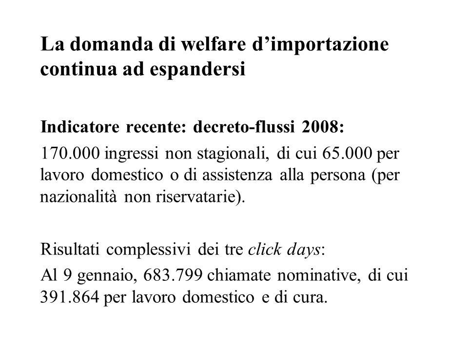 La domanda di welfare d'importazione continua ad espandersi