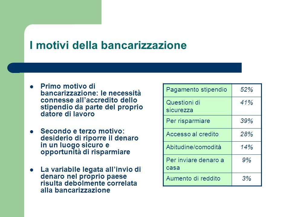 I motivi della bancarizzazione