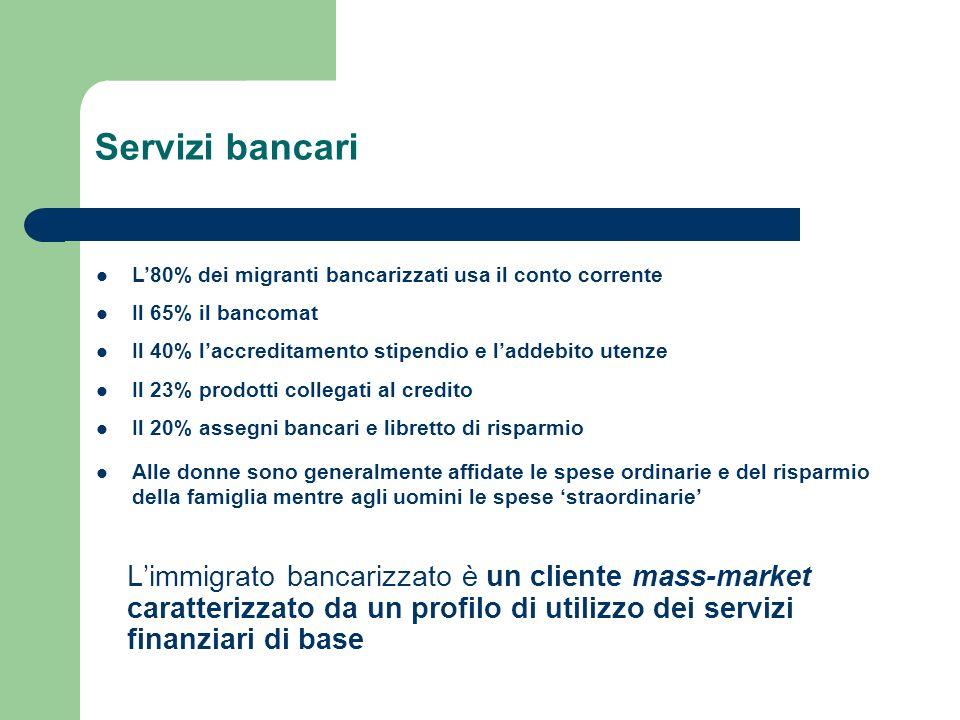 Servizi bancari L'80% dei migranti bancarizzati usa il conto corrente. Il 65% il bancomat. Il 40% l'accreditamento stipendio e l'addebito utenze.