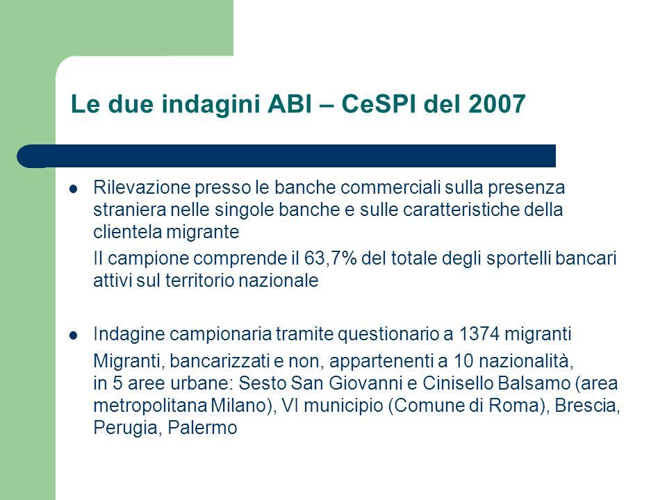 Le due indagini ABI – CeSPI del 2007