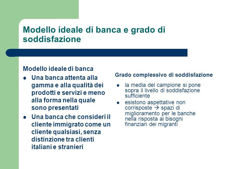 Modello ideale di banca e grado di soddisfazione