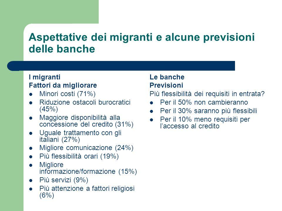 Aspettative dei migranti e alcune previsioni delle banche