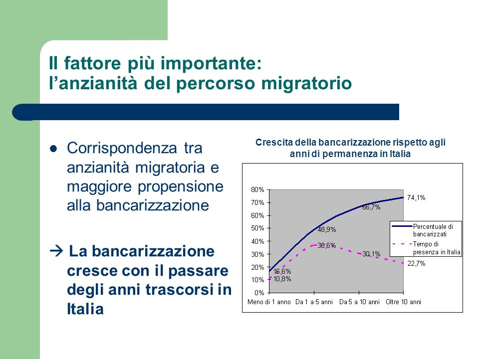 Il fattore più importante: l'anzianità del percorso migratorio