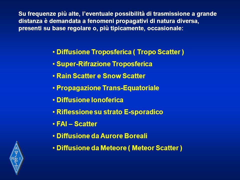 Diffusione Troposferica ( Tropo Scatter )