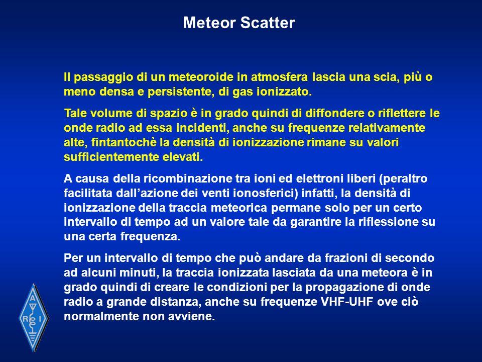 Meteor Scatter Il passaggio di un meteoroide in atmosfera lascia una scia, più o meno densa e persistente, di gas ionizzato.