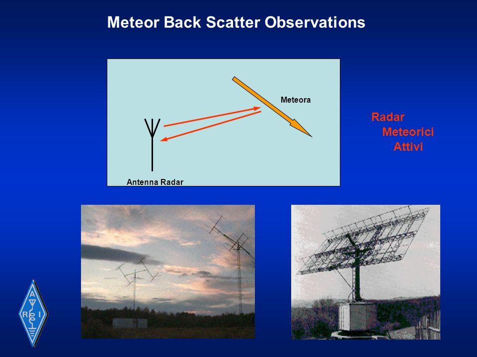 Meteor Back Scatter Observations