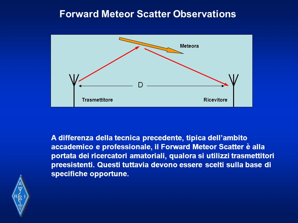 Forward Meteor Scatter Observations