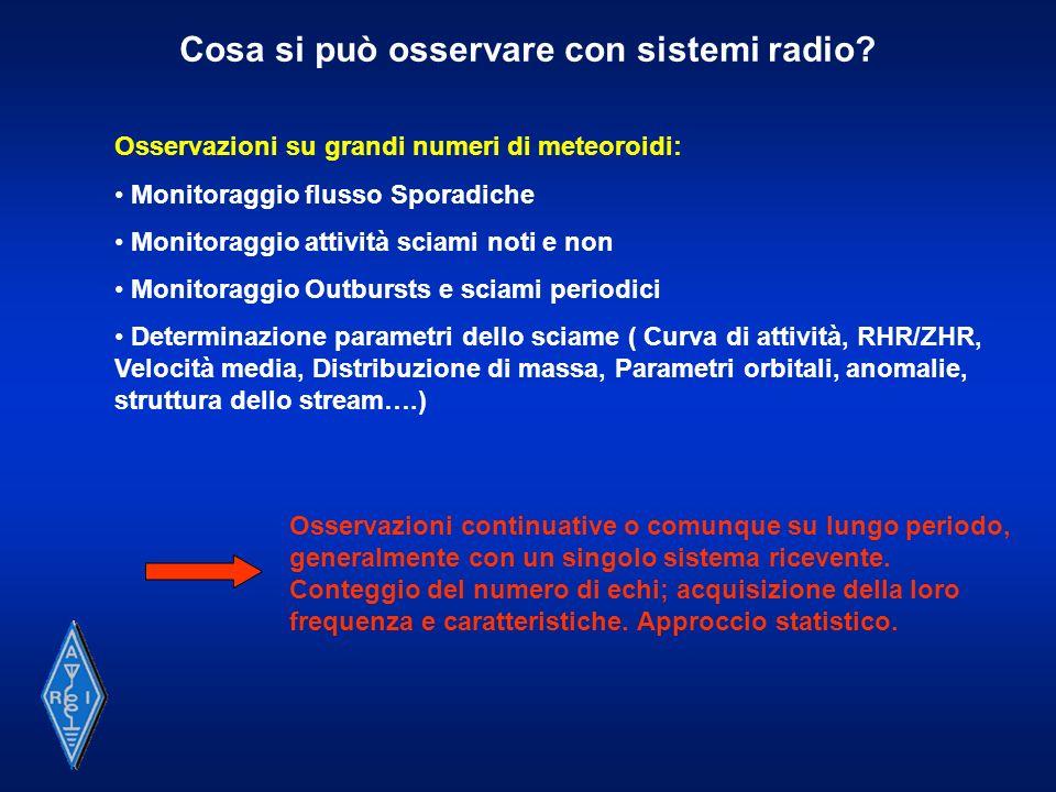 Cosa si può osservare con sistemi radio