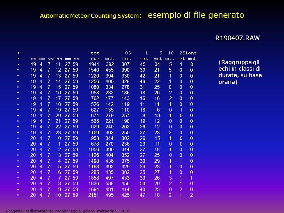 Automatic Meteor Counting System: esempio di file generato R190407.RAW