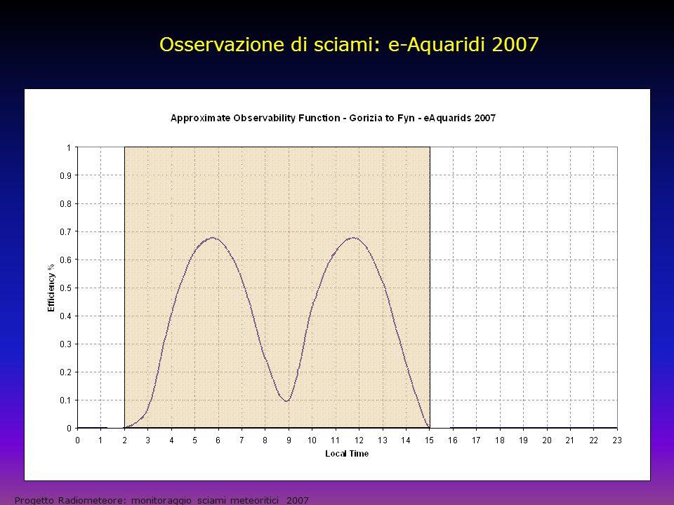 Osservazione di sciami: e-Aquaridi 2007