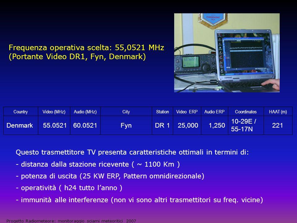 Frequenza operativa scelta: 55,0521 MHz (Portante Video DR1, Fyn, Denmark)