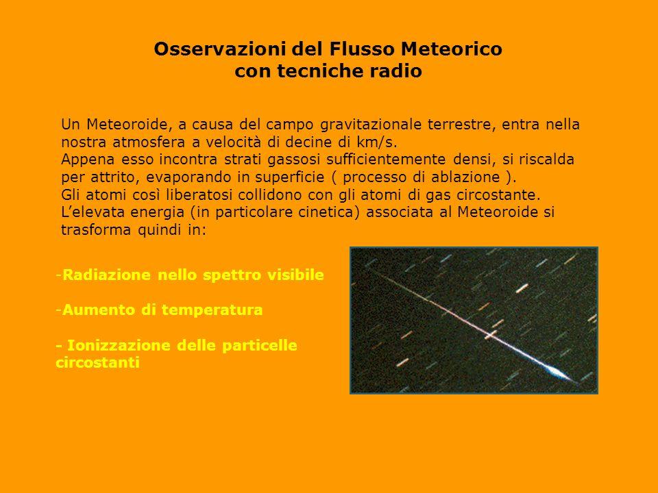 Osservazioni del Flusso Meteorico con tecniche radio