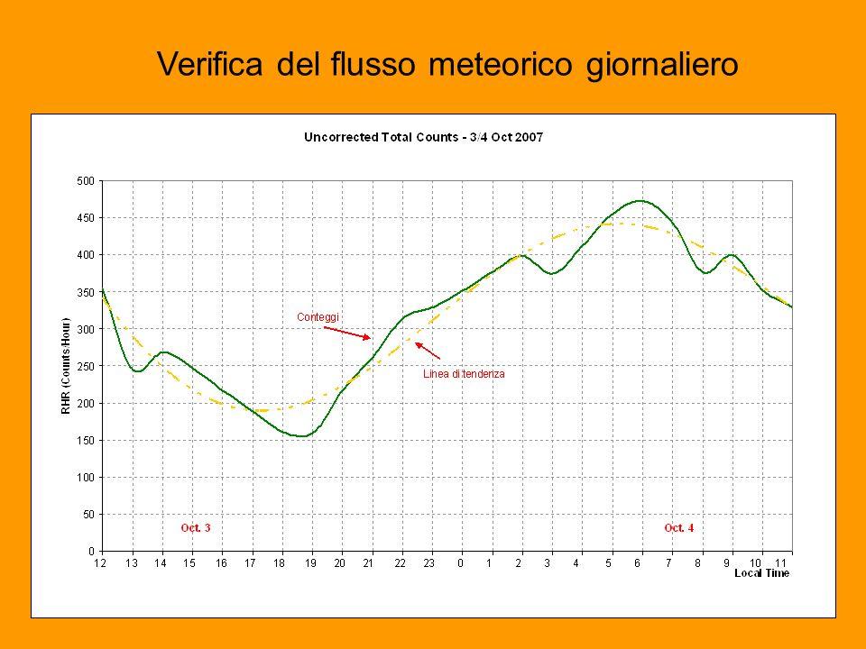 Verifica del flusso meteorico giornaliero