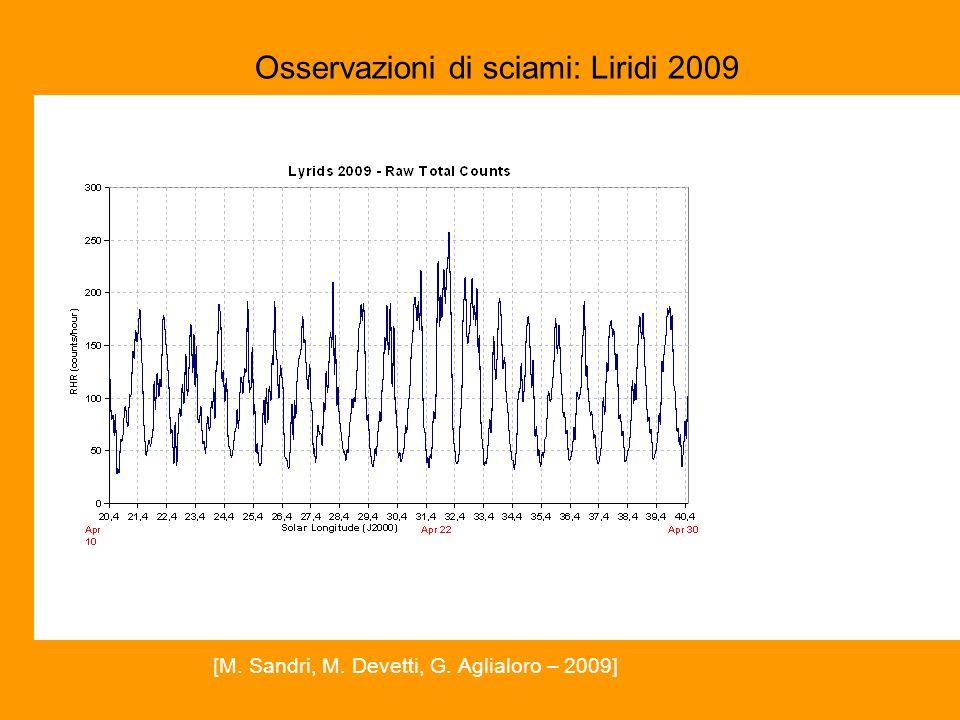 Osservazioni di sciami: Liridi 2009
