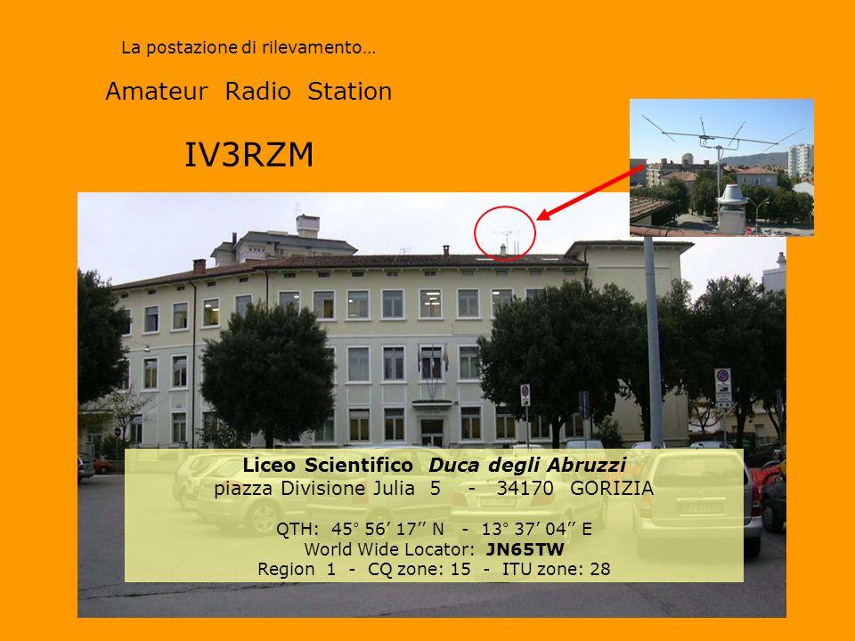 La postazione di rilevamento… Amateur Radio Station IV3RZM