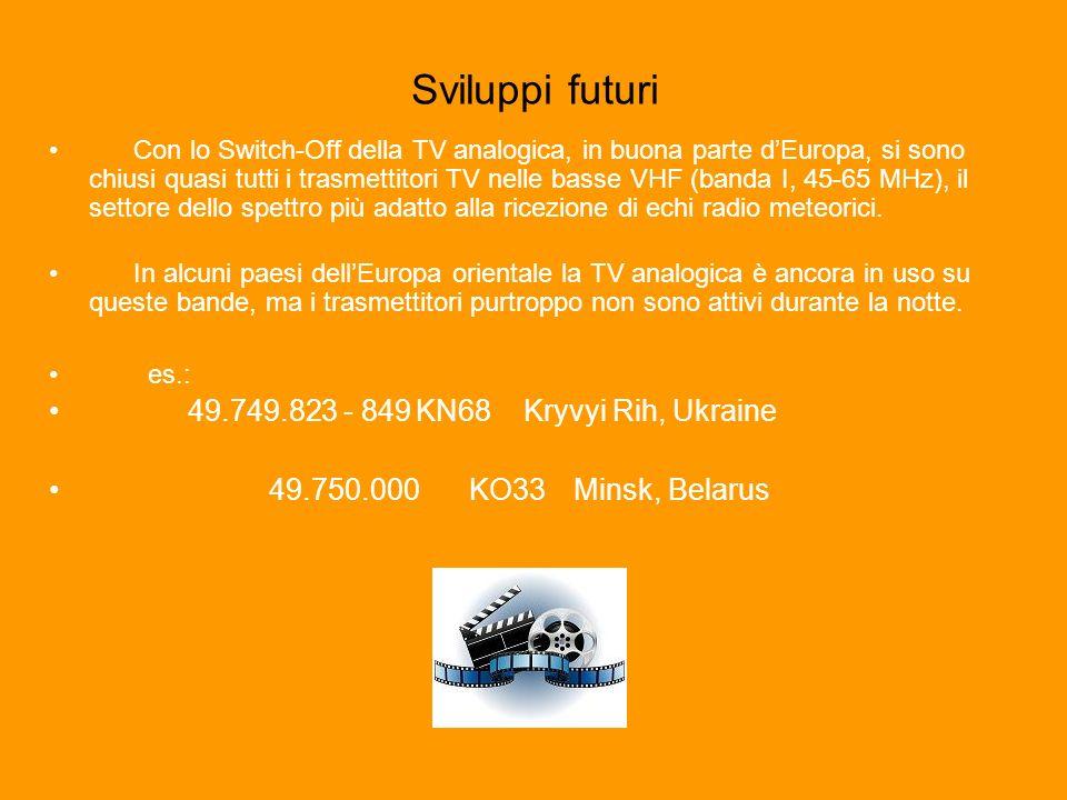 Sviluppi futuri 49.749.823 - 849 KN68 Kryvyi Rih, Ukraine