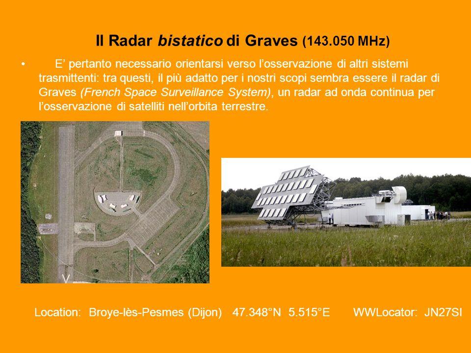 Il Radar bistatico di Graves (143.050 MHz)