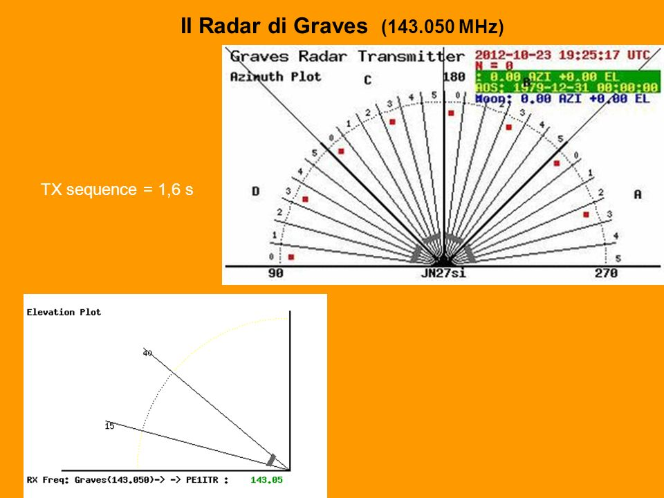 Il Radar di Graves (143.050 MHz)