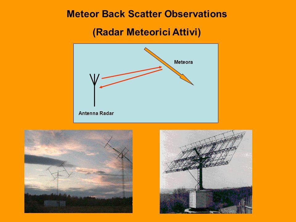 Meteor Back Scatter Observations (Radar Meteorici Attivi)
