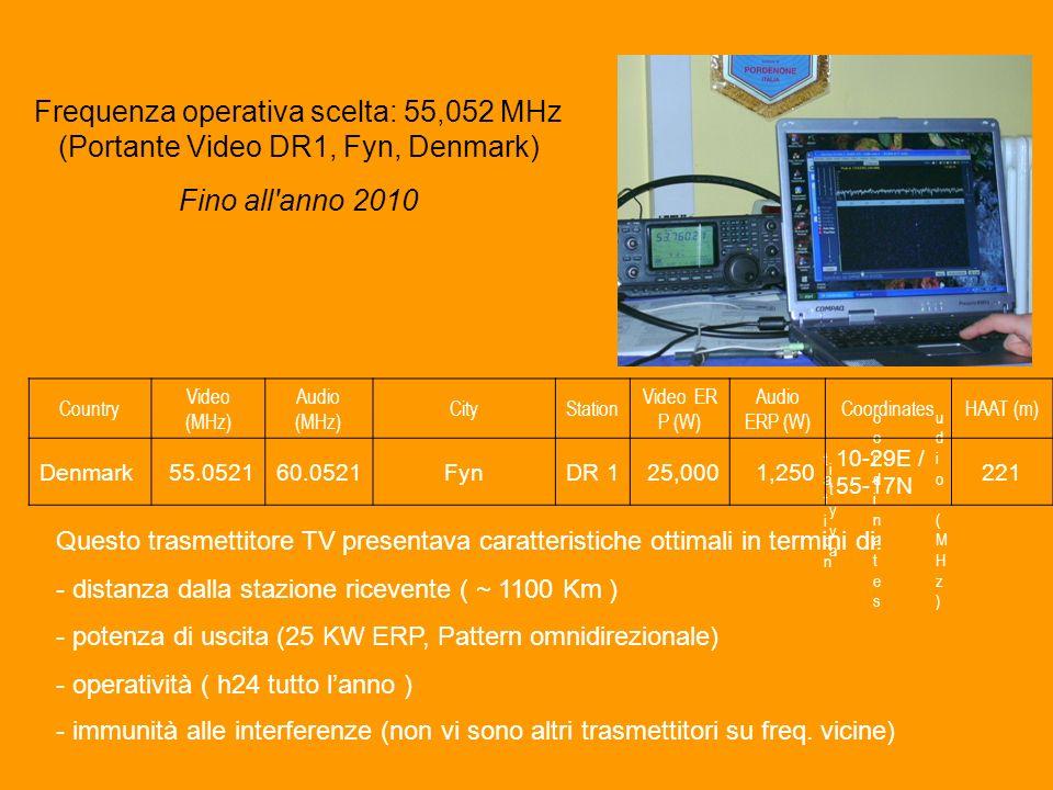 Frequenza operativa scelta: 55,052 MHz (Portante Video DR1, Fyn, Denmark)