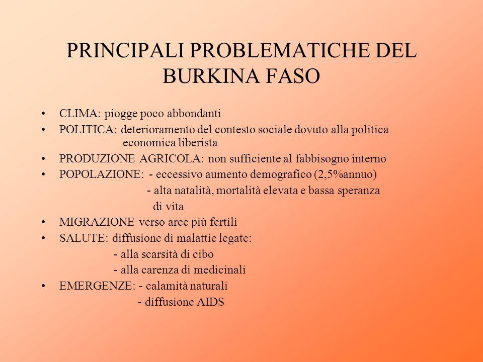 PRINCIPALI PROBLEMATICHE DEL BURKINA FASO