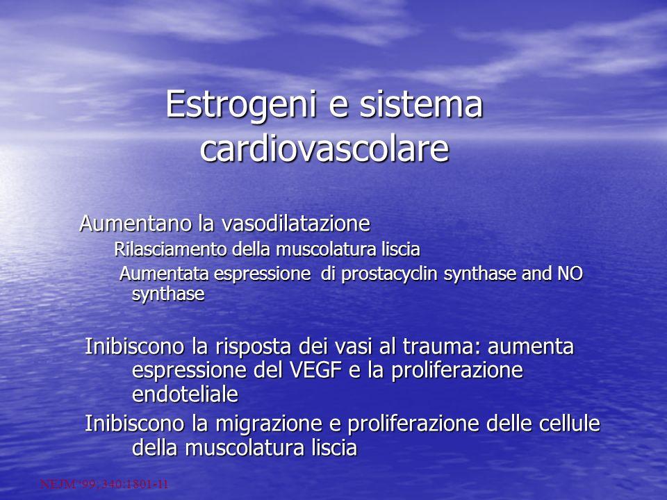 Estrogeni e sistema cardiovascolare