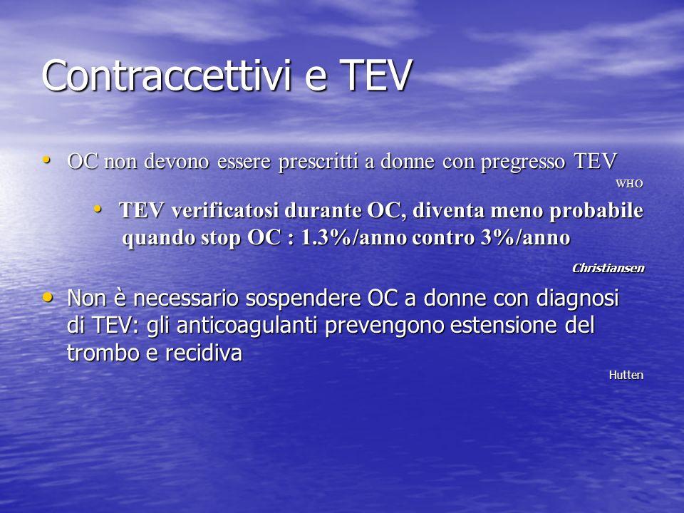Contraccettivi e TEV OC non devono essere prescritti a donne con pregresso TEV. WHO.
