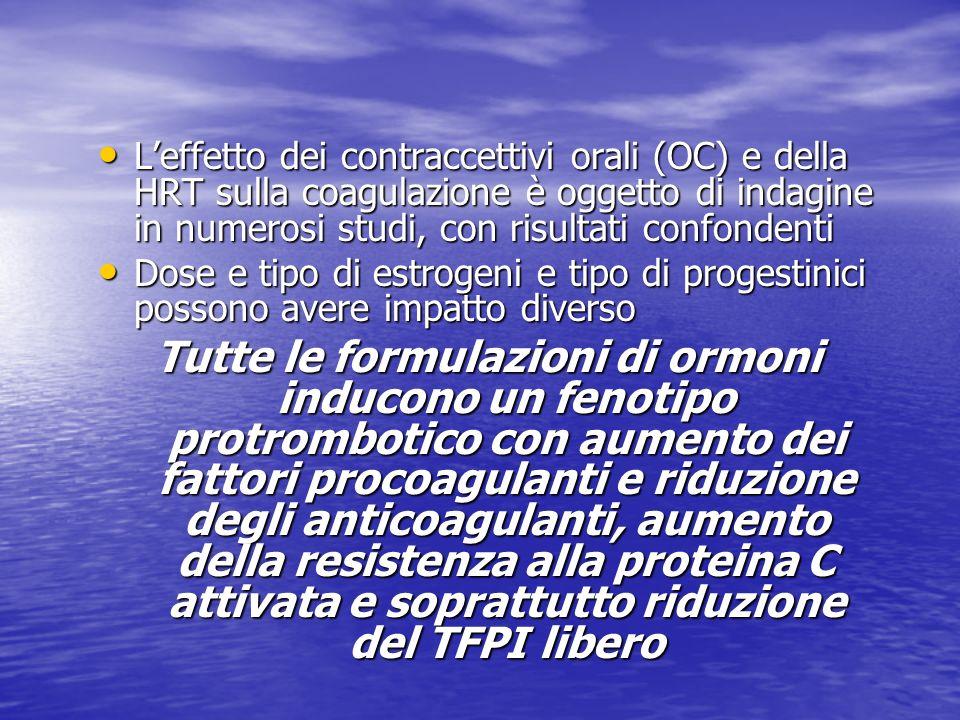 L'effetto dei contraccettivi orali (OC) e della HRT sulla coagulazione è oggetto di indagine in numerosi studi, con risultati confondenti